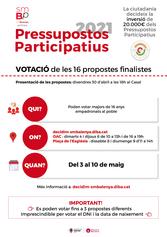 Cartell votacions